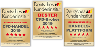 Deutsches Kundeninstitut 2019